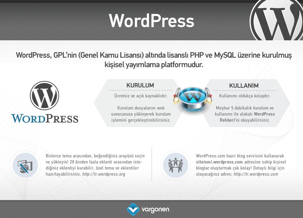 wordpress nedir özellikleri nelerdir