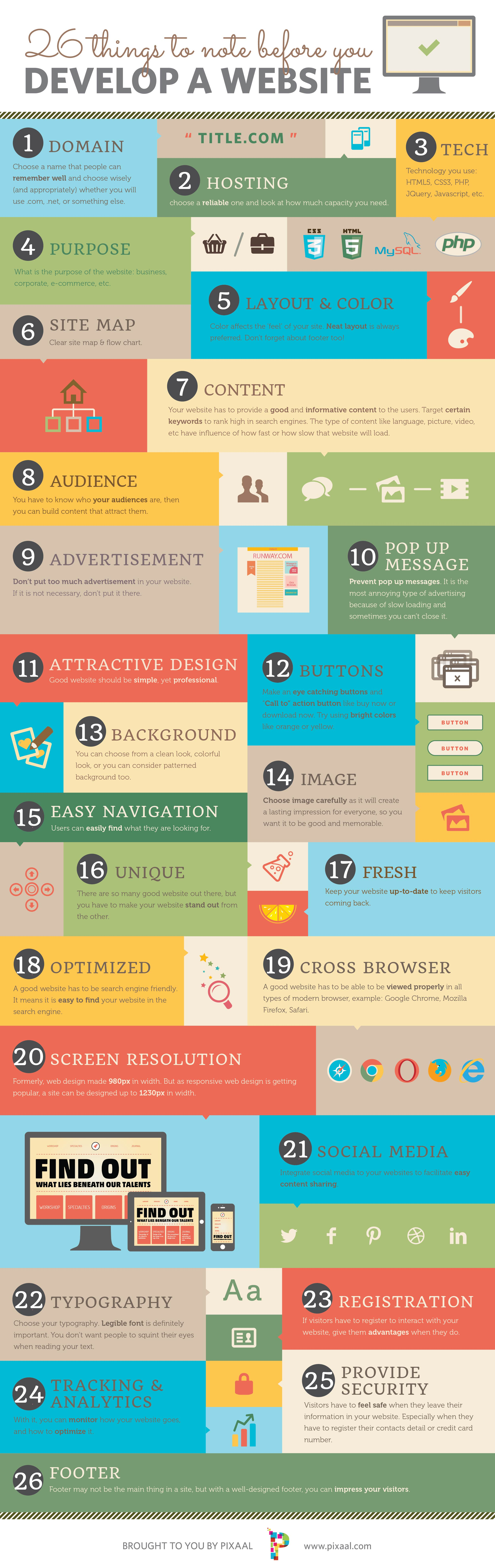 26-things-to-note-before-you-develop-a-website_515baf9549142-2
