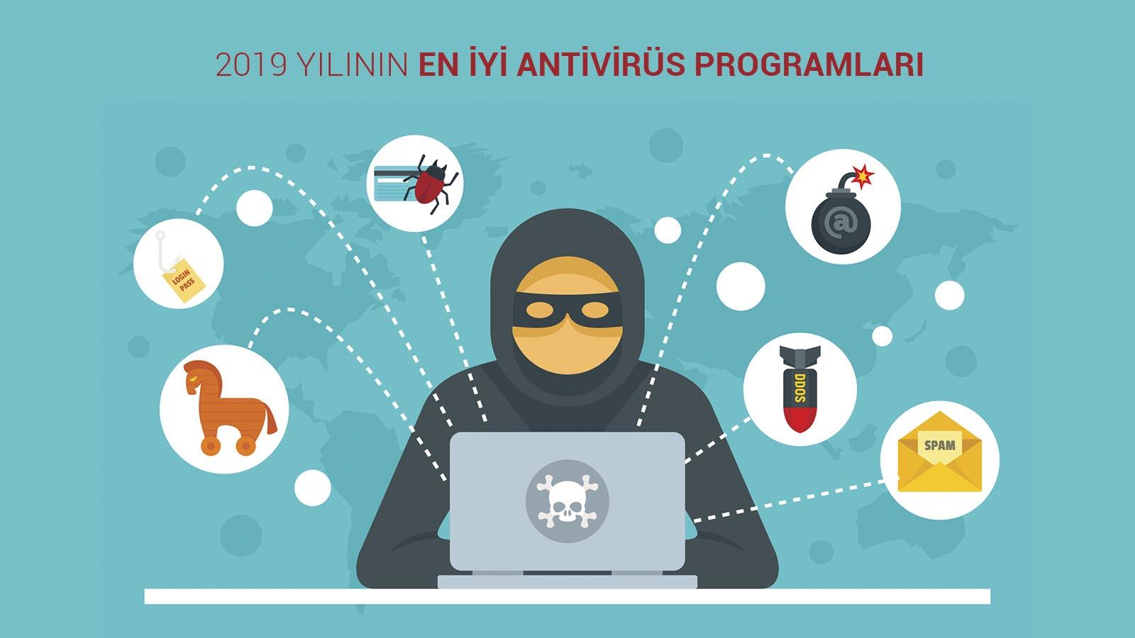 You are currently viewing En İyi Antivirüs Programları 2019