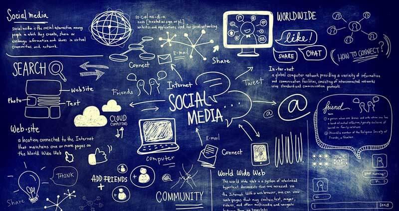 en-iyi-wordpress-sosyal-medya-eklentileri