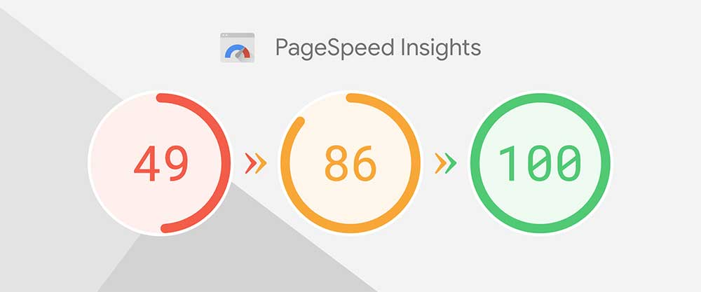 pagespeed-insight