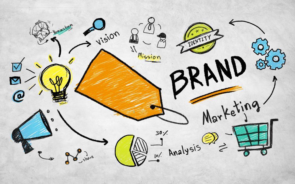 marka-reklami