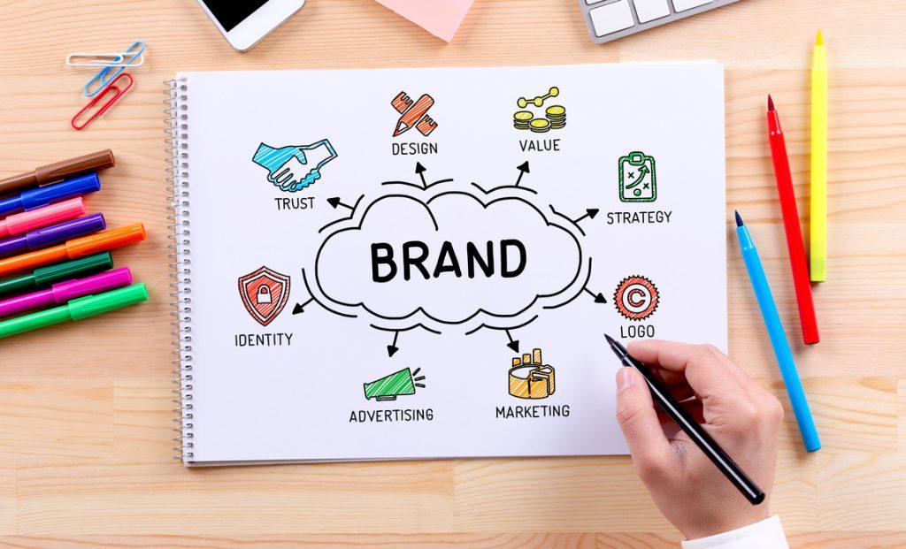 marka-sosyal-medya-onerileri