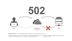 502 Bad Gateway Hatası